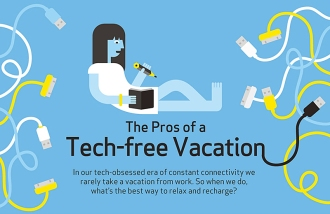 Tech-Free, TravelBloggers.ca, Modis