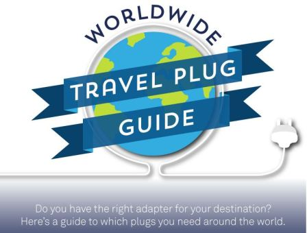 Travel Plugs, TravelBloggers.ca