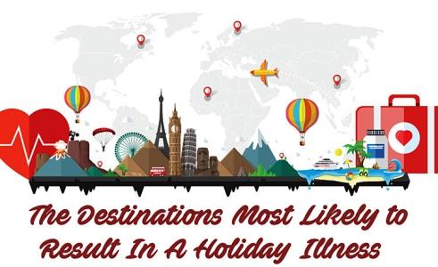 Holiday Sickness, TravelBloggers.ca, citybaseapartments.com